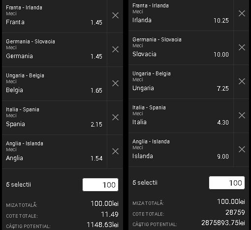 Comparații cote StanleyBet vs Netbet vs Sportingbet vs Unibet