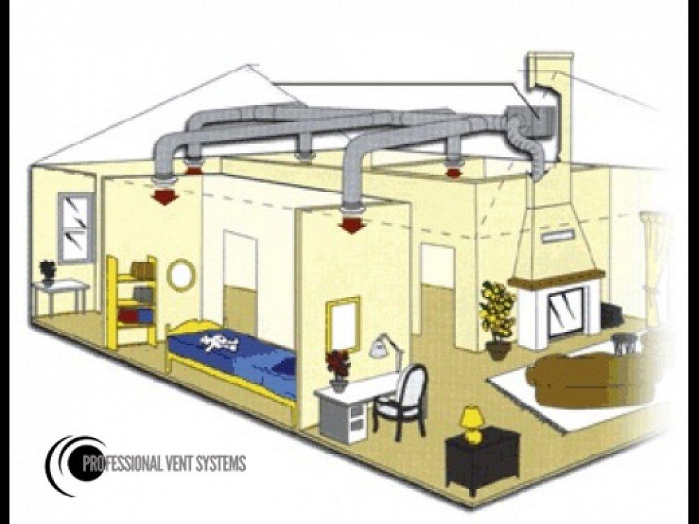 Locul in care se gasesc cele mai bune sisteme de ventilatie si climatizare – pro-vent.ro